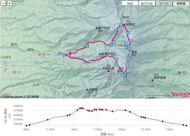 八ヶ岳連峰 赤岳~横岳~硫黄岳 縦走 地図 標高グラフ