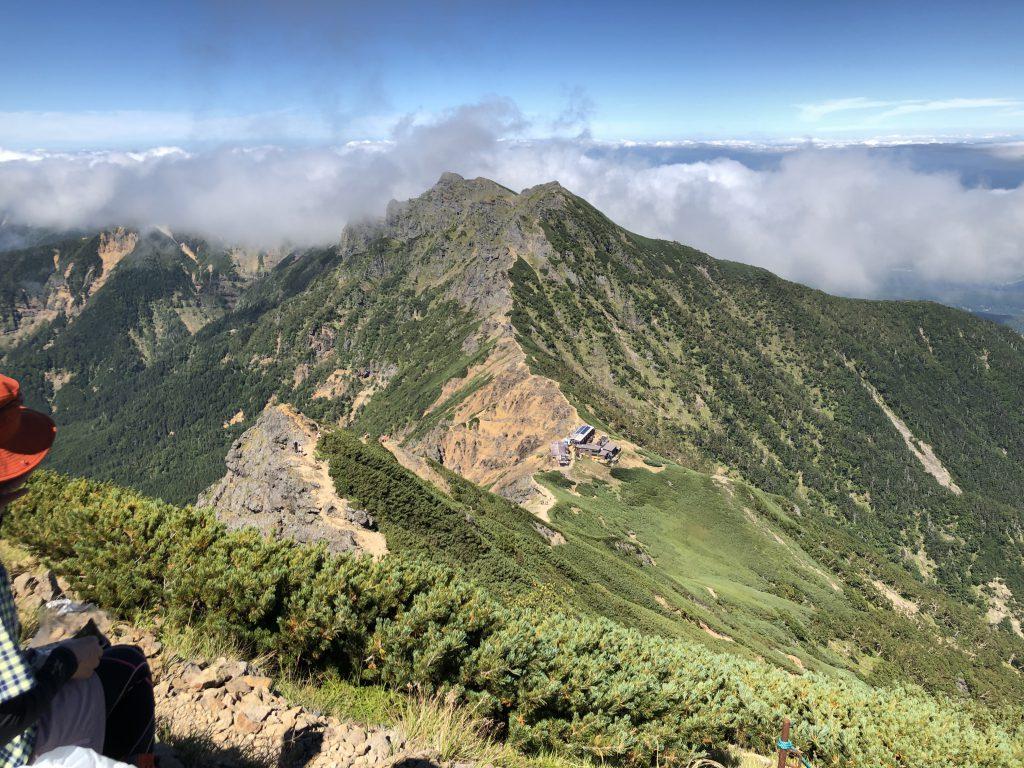 八ヶ岳連峰 赤岳 横岳 稜線